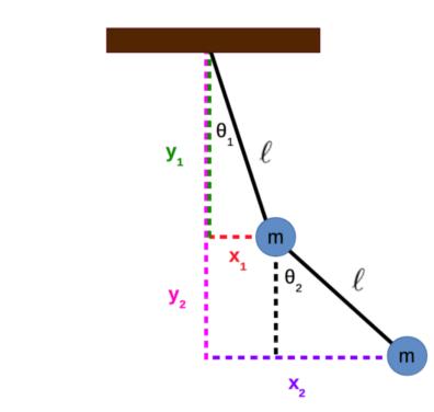 Double Pendulum Positions