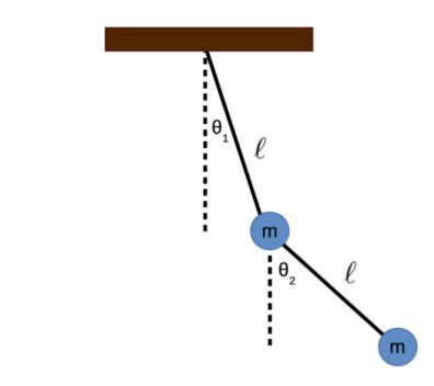 Double Pendulum Setup